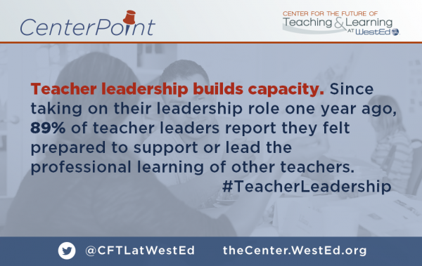 Teacher Leadership Builds Capacity